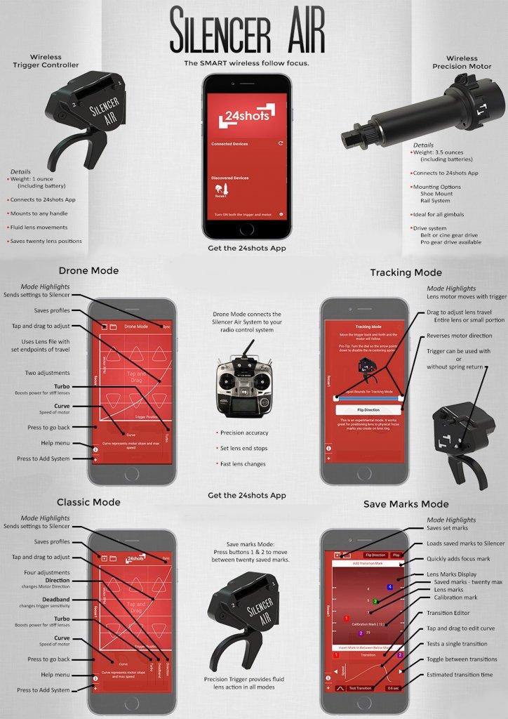 24Shots мобильное приложение
